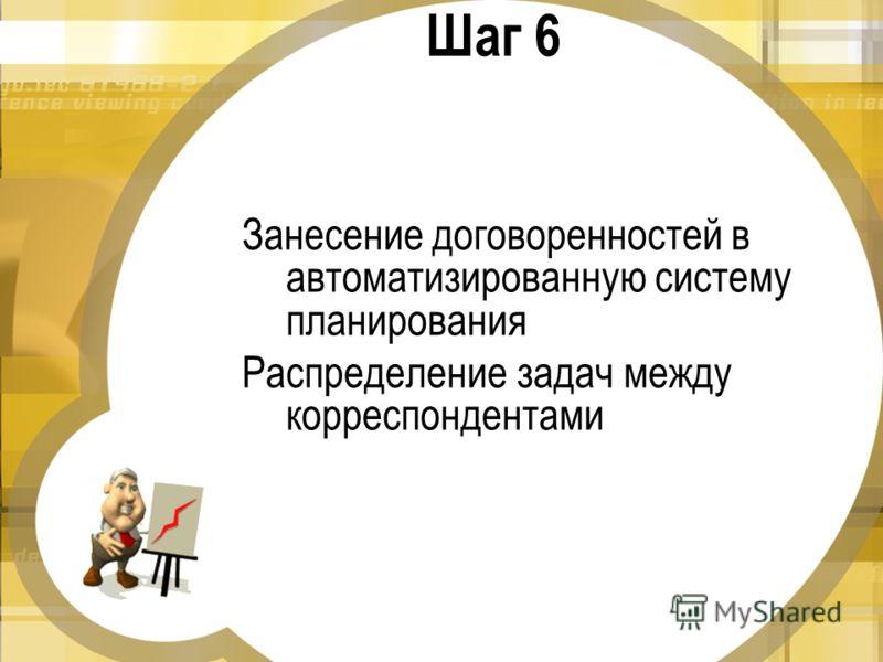Шаг 6 Тестирование тем на news-views-use Есть ли ответы на вопросы: Что случилось? Что разные люди думают по этому поводу? Что мне, пользователю, делать и как?