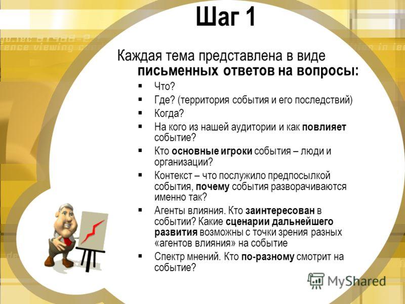 Шаг 1 Каждый участник планёрки приходит на неё со списком тем-кандидатов.