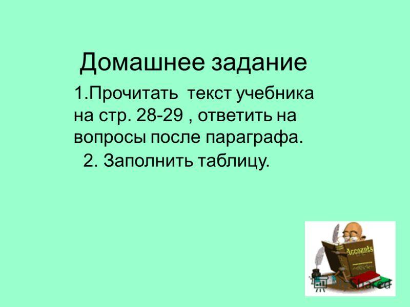 Домашнее задание 1.Прочитать текст учебника на стр. 28-29, ответить на вопросы после параграфа. 2. Заполнить таблицу.