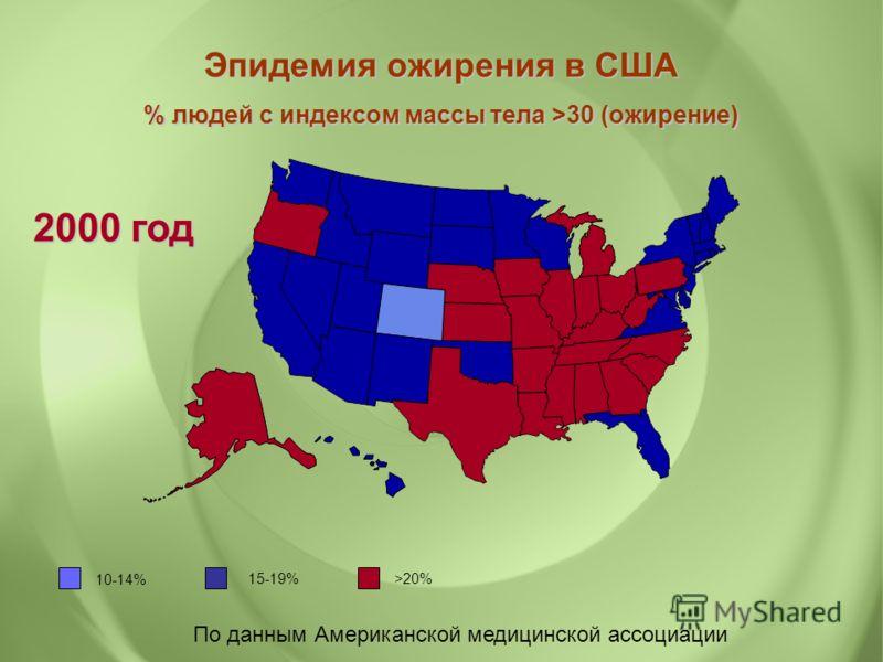 По данным Американской медицинской ассоциации Эпидемия ожирения в США % людей с индексом массы тела >30 (ожирение) 2000 год 10-14% 15-19% >20%