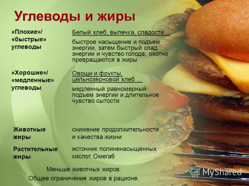 Углеводы и жиры «Плохие»/ «быстрые» углеводы Белый хлеб, выпечка, сладости… быстрое насыщение и подъем энергии, затем быстрый спад энергии и чувство голода; охотно превращаются в жиры «Хорошие»/ «медленные» углеводы Овощи и фрукты, цельнозерновой хле