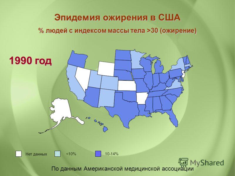 По данным Американской медицинской ассоциации 1990 год Нет данных 30 (ожирение)