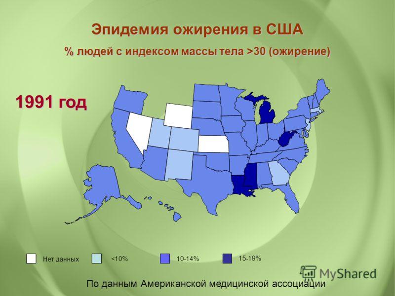По данным Американской медицинской ассоциации Эпидемия ожирения в США % людей с индексом массы тела >30 (ожирение) 1991 год Нет данных