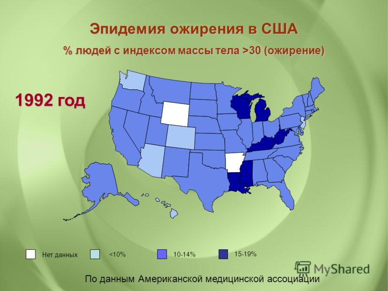По данным Американской медицинской ассоциации 1992 год Эпидемия ожирения в США % людей с индексом массы тела >30 (ожирение) Нет данных