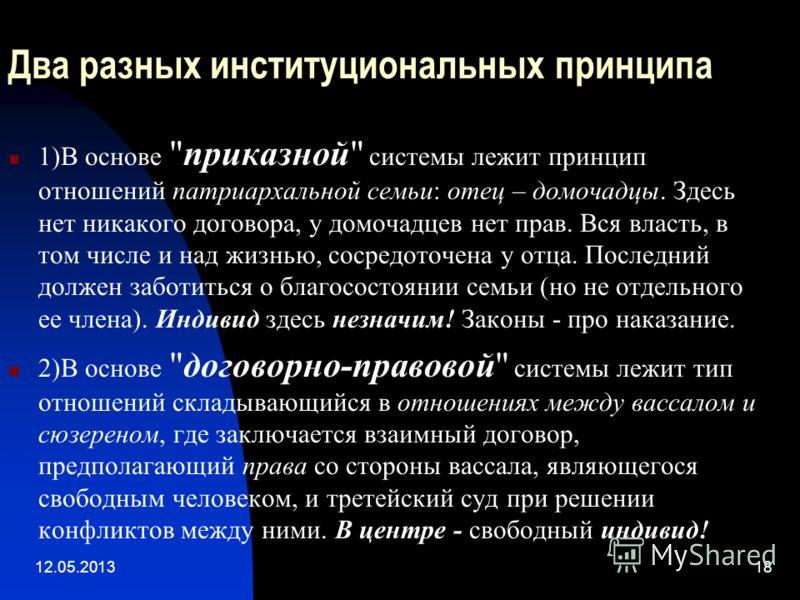 12.05.201318 Два разных институциональных принципа 1)В основе