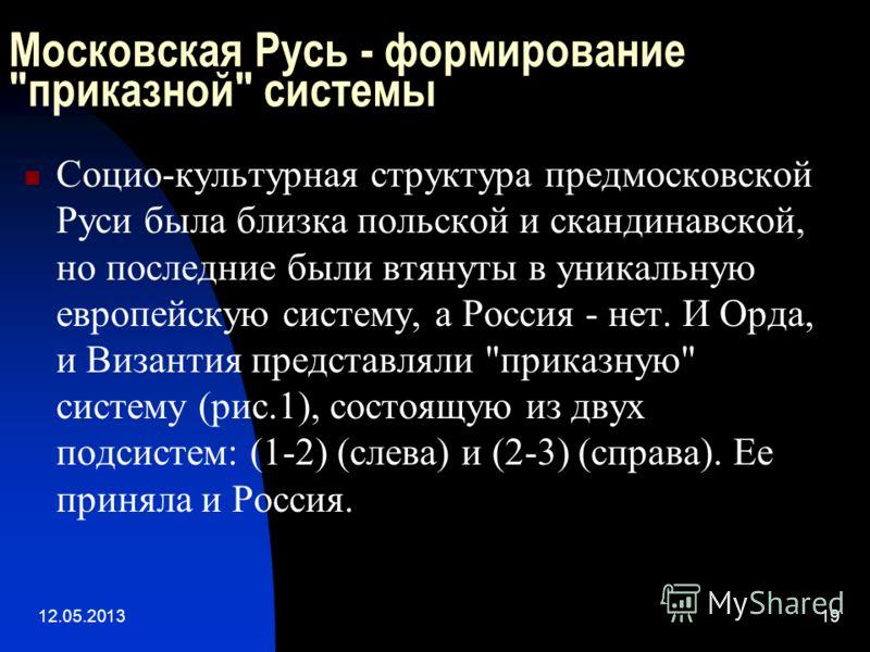 12.05.201319 Московская Русь - формирование