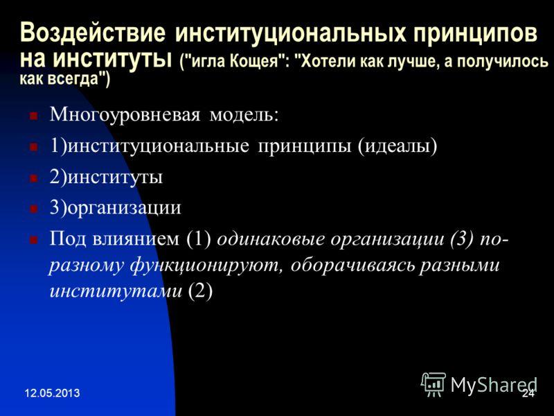 12.05.201324 Воздействие институциональных принципов на институты (