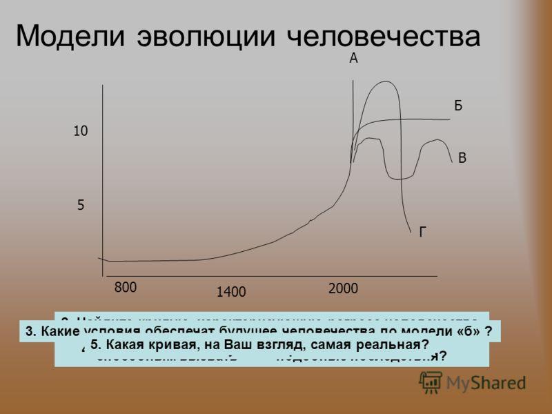 Модели эволюции человечества А Б В Г 10 5 800 1400 2000 1.Какая кривая, на Ваш взгляд, наиболее утопична? 2. Найдите кривую, характеризующую регресс человечества. Какие причины могут стать фактором, способным вызвать подобные последствия? 3. Какие ус