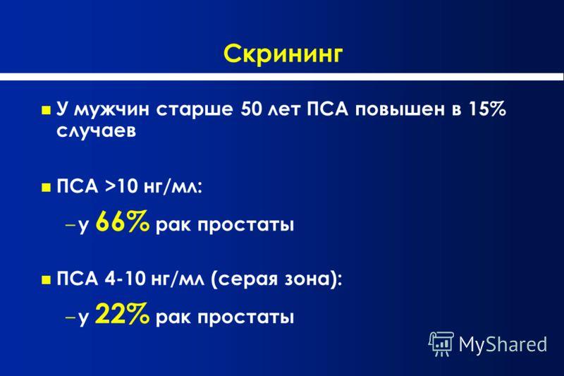 Скрининг У мужчин старше 50 лет ПСА повышен в 15% случаев ПСА >10 нг/мл: – у 66% рак простаты ПСА 4-10 нг/мл (серая зона): – у 22% рак простаты