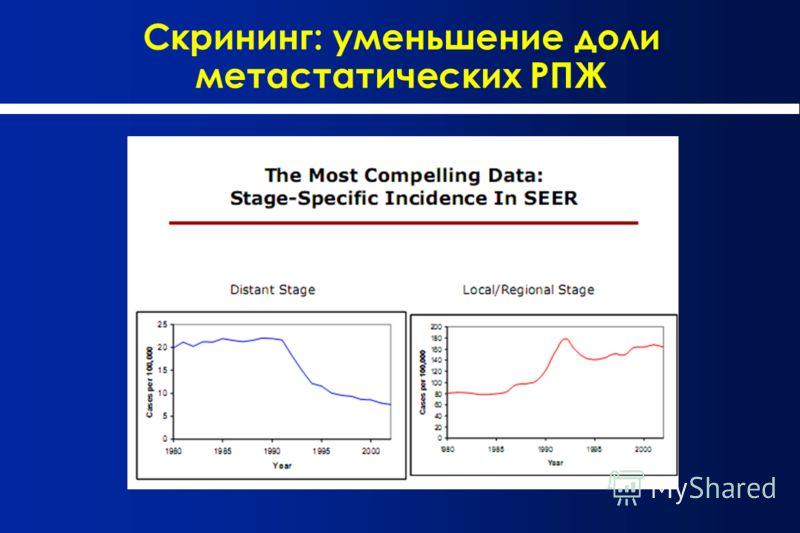 Скрининг: уменьшение доли метастатических РПЖ