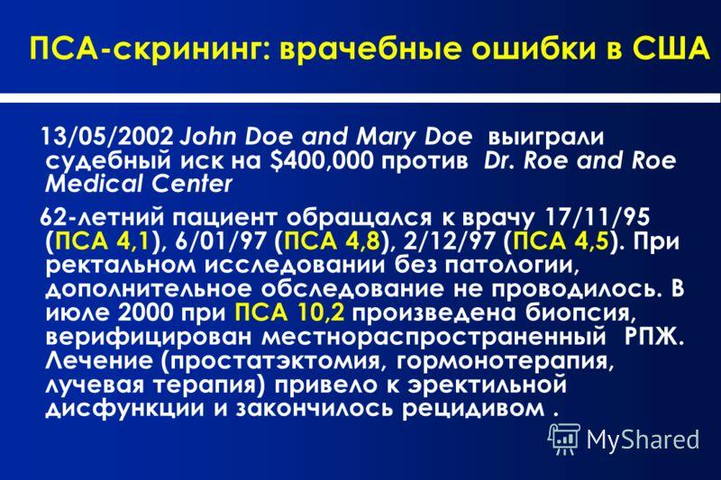 ПСА-скрининг: врачебные ошибки в США 13/05/2002 John Doe and Mary Doe выиграли судебный иск на $400,000 против Dr. Roe and Roe Medical Center 62-летний пациент обращался к врачу 17/11/95 (ПСА 4,1), 6/01/97 (ПСА 4,8), 2/12/97 (ПСА 4,5). При ректальном