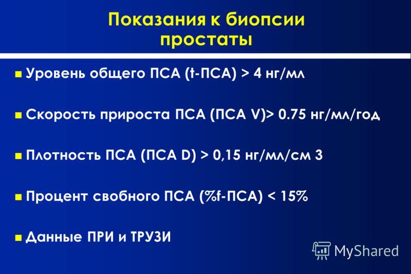 Показания к биопсии простаты Уровень общего ПСА (t-ПСА) > 4 нг/мл Скорость прироста ПСА (ПСА V)> 0.75 нг/мл/год n Плотность ПСА (ПСА D) > 0,15 нг/мл/см 3 n Процент свобного ПСА (%f-ПСА) < 15% n Данные ПРИ и ТРУЗИ