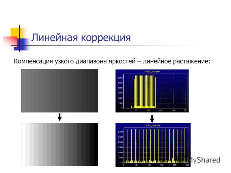 Линейная коррекция Компенсация узкого диапазона яркостей – линейное растяжение: