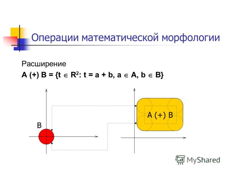 Операции математической морфологии Расширение A (+) B = {t R 2 : t = a + b, a A, b B} B A (+) B