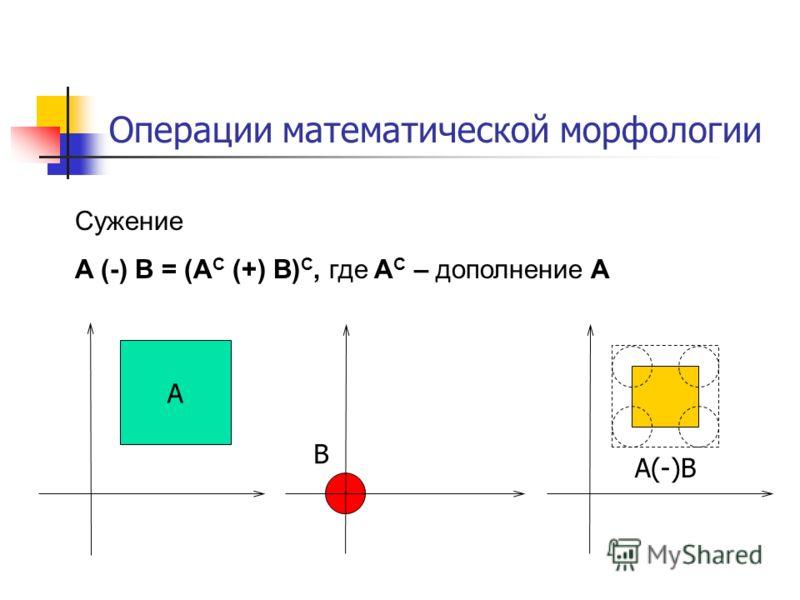 Операции математической морфологии Сужение A (-) B = (A C (+) B) С, где A C – дополнение A A(-)B B A