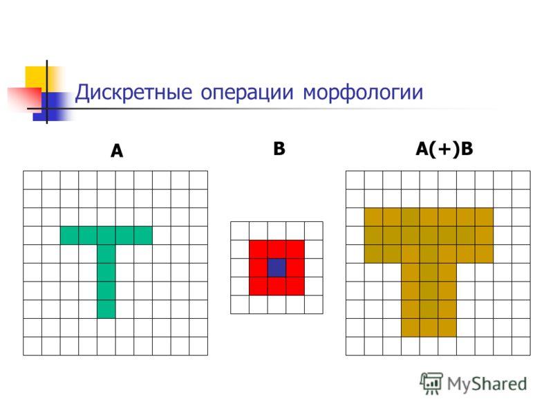 Дискретные операции морфологии A BA(+)B