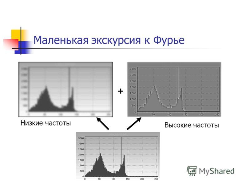 Маленькая экскурсия к Фурье + Низкие частоты Высокие частоты