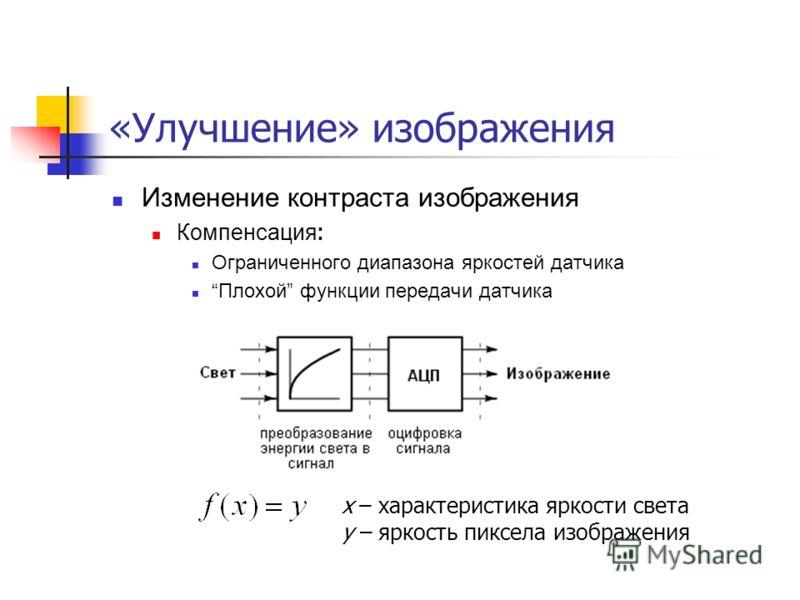 «Улучшение» изображения Изменение контраста изображения Компенсация: Ограниченного диапазона яркостей датчика Плохой функции передачи датчика x – характеристика яркости света y – яркость пиксела изображения