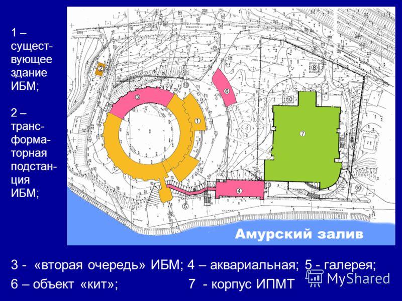 3 - «вторая очередь» ИБМ; 4 – аквариальная; 5 - галерея; 6 – объект «кит»; 7 - корпус ИПМТ 1 – сущест- вующее здание ИБМ; 2 – транс- форма- торная подстан- ция ИБМ;