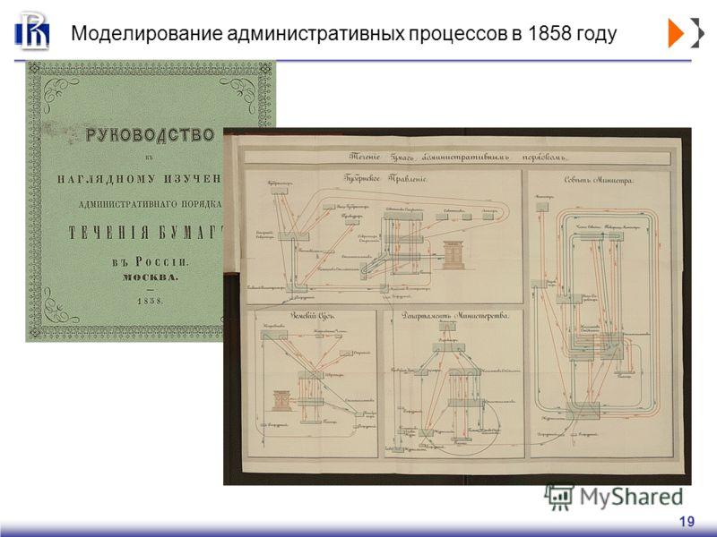 19 Моделирование административных процессов в 1858 году