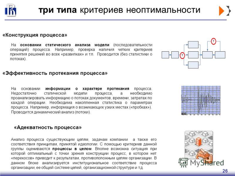 26 три типа критериев неоптимальности «Конструкция процесса» На основании статического анализа модели (последовательности операций) процесса. Например, проверка наличия четких критериев принятия решений во всех «развилках» и т.п. Проводится (без стат