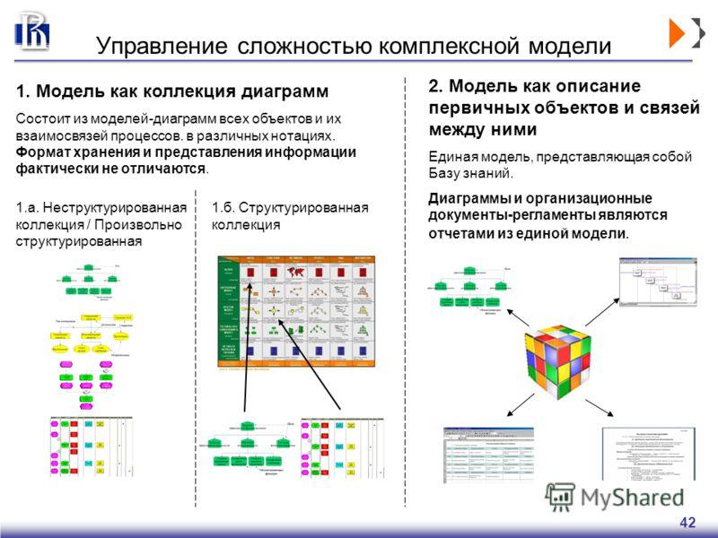 42 Управление сложностью комплексной модели 1. Модель как коллекция диаграмм Состоит из моделей-диаграмм всех объектов и их взаимосвязей процессов. в различных нотациях. Формат хранения и представления информации фактически не отличаются. 1.а. Нестру