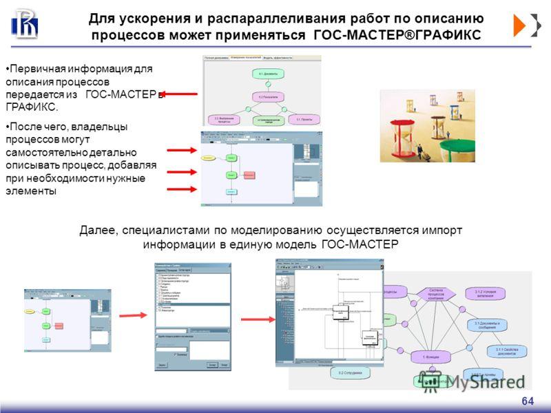 64 Для ускорения и распараллеливания работ по описанию процессов может применяться ГОС-МАСТЕР®ГРАФИКС Первичная информация для описания процессов передается из ГОС-МАСТЕР в ГРАФИКС. После чего, владельцы процессов могут самостоятельно детально описыв