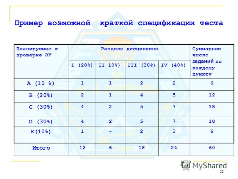 23 Пример возможной краткой спецификации теста Планируемые к проверке ЗУ Разделы дисциплиныСуммарное число заданий по каждому пункту I (20%)II 10%)III (30%)IV (40%) А (10 %) 11226 В (20%) 214512 С (30%) 425718 D (30%) 425718 E(10%) 1-236 Итого 126182