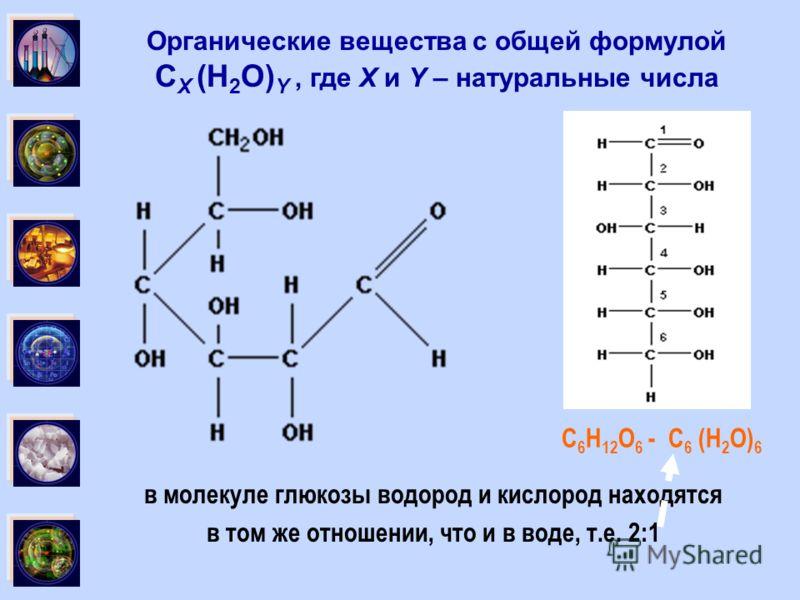 Органические вещества с общей формулой C X (H 2 O) Y, где X и Y – натуральные числа в молекуле глюкозы водород и кислород находятся в том же отношении, что и в воде, т.е. 2:1 C 6 H 12 O 6 - C 6 (H 2 O) 6