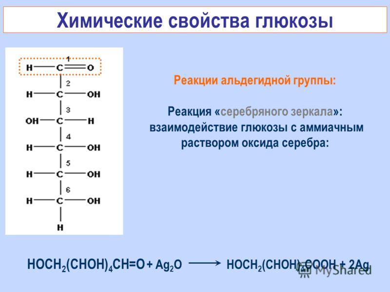 Реакции альдегидной группы: Реакция «серебряного зеркала»: взаимодействие глюкозы с аммиачным раствором оксида серебра: Химические свойства глюкозы HOCH 2 (CHOH) 4 CH=O + Ag 2 O HOCH 2 (CHOH) 4 COOH + 2Ag