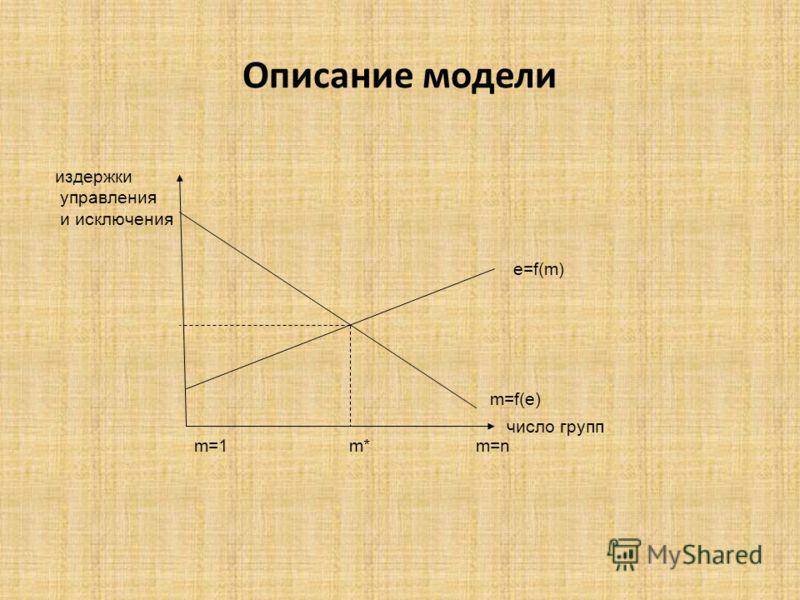 Описание модели издержки управления и исключения число групп e=f(m) m=f(e) m=1 m* m=n