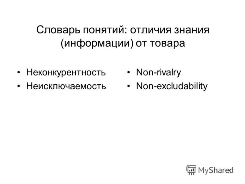7 Словарь понятий: отличия знания (информации) от товара Неконкурентность Неисключаемость Non-rivalry Non-excludability