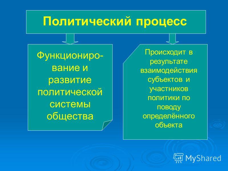 Политический процесс Функциониро- вание и развитие политической системы общества Происходит в результате взаимодействия субъектов и участников политики по поводу определённого объекта