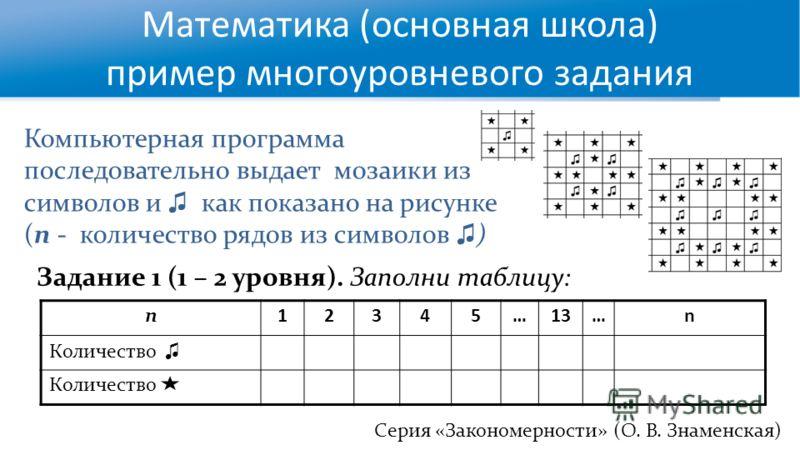 Математика (основная школа) пример многоуровневого задания Серия «Закономерности» (О. В. Знаменская) Компьютерная программа последовательно выдает мозаики из символов и как показано на рисунке (n - количество рядов из символов ) Задание 1 (1 – 2 уров