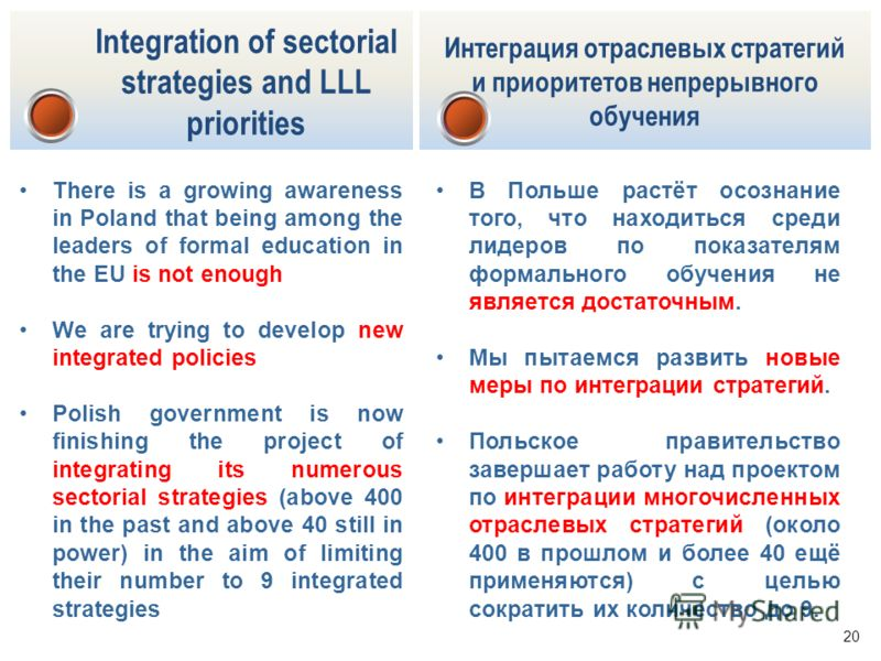 20 Integration of sectorial strategies and LLL priorities There is a growing awareness in Poland that being among the leaders of formal education in the EU is not enough We are trying to develop new integrated policies Polish government is now finish