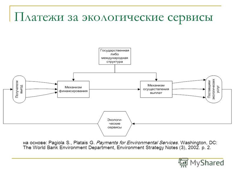 Платежи за экологические сервисы на основе: Pagiola S., Platais G. Payments for Environmental Services. Washington, DC: The World Bank Environment Department, Environment Strategy Notes (3), 2002. p. 2.