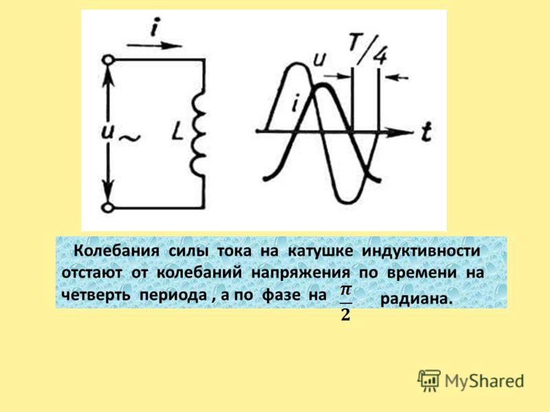 Колебания силы тока на катушке индуктивности отстают от колебаний напряжения по времени на четверть периода, а по фазе на радиана.