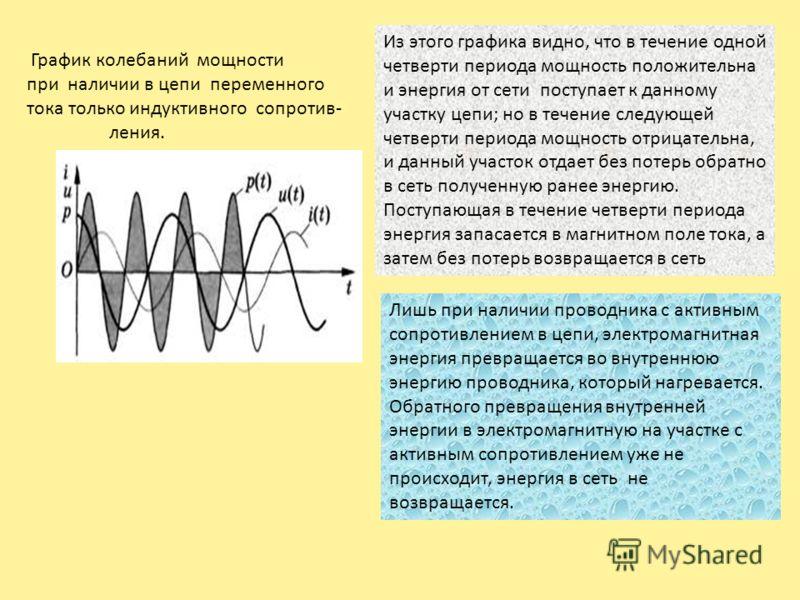 Из этого графика видно, что в течение одной четверти периода мощность положительна и энергия от сети поступает к данному участку цепи; но в течение следующей четверти периода мощность отрицательна, и данный участок отдает без потерь обратно в сеть по