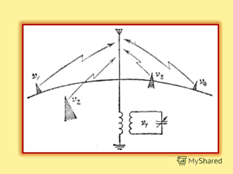 Емкость конденсатора можно плавно изменять, меняя тем самым собственную частоту контура. Если мы настроим контур на желательную частоту, например n1, то э. д. с. с частотой n1 вызовет в контуре сильные вынужденные колебания, а все остальные э. д. с.