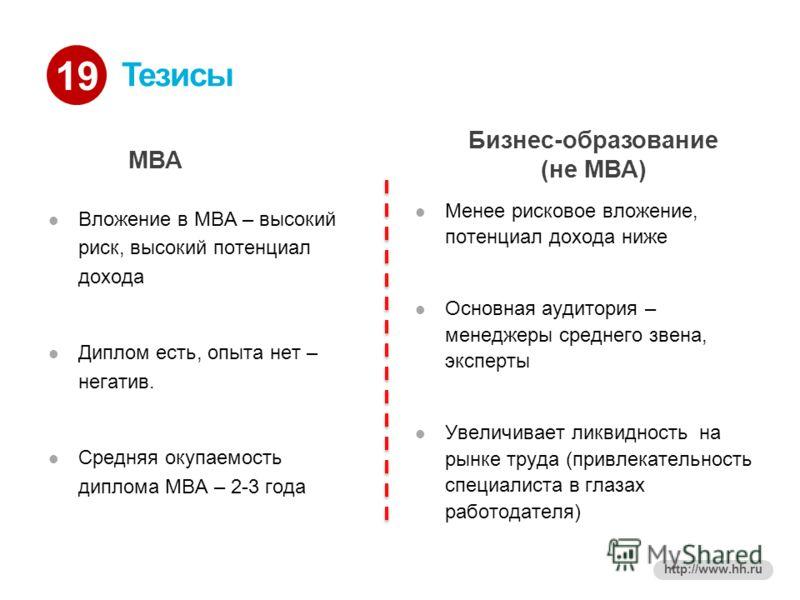 19 http://www.hh.ru Тезисы Бизнес-образование (не МВА) МВА Вложение в МВА – высокий риск, высокий потенциал дохода Диплом есть, опыта нет – негатив. Средняя окупаемость диплома МВА – 2-3 года Менее рисковое вложение, потенциал дохода ниже Основная ау