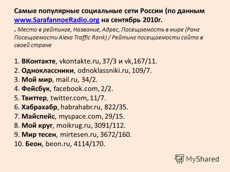 Самые популярные социальные сети России (по данным www.SarafannoeRadio.org на сентябрь 2010г. www.SarafannoeRadio.org. Место в рейтинге, Название, Адрес, Посещаемость в мире (Ранг Посещаемости Alexa Traffic Rank) / Рейтинг посещаемости сайта в своей