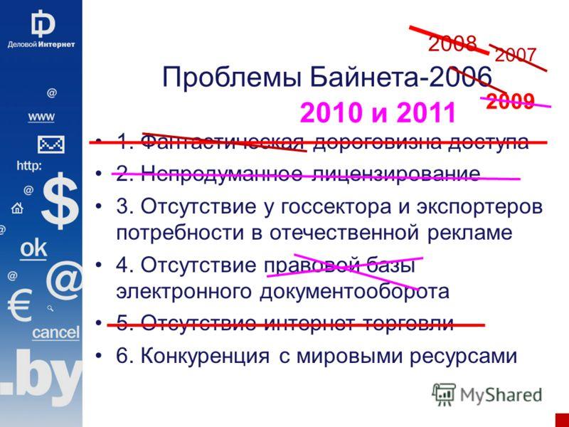Проблемы Байнета-2006 1. Фантастическая дороговизна доступа 2. Непродуманное лицензирование 3. Отсутствие у госсектора и экспортеров потребности в отечественной рекламе 4. Отсутствие правовой базы электронного документооборота 5. Отсутствие интернет-
