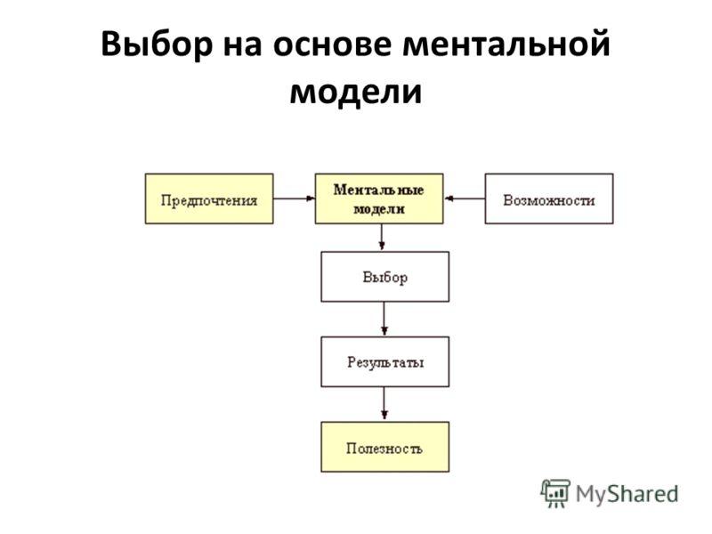Выбор на основе ментальной модели