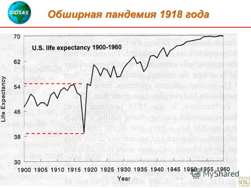 GIDSAS Chotani, 2005 Обширная пандемия 1918 года Обширная пандемия 1918 года