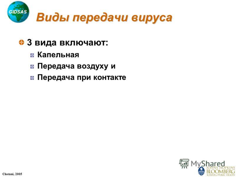GIDSAS Chotani, 2005 Виды передачи вируса 3 вида включают: Капельная Передача воздуху и Передача при контакте