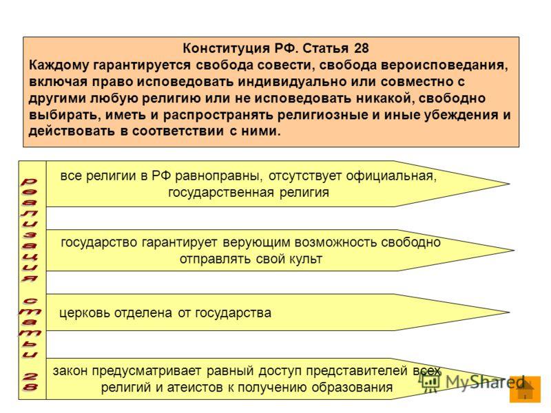 Конституция РФ. Статья 28 Каждому гарантируется свобода совести, свобода вероисповедания, включая право исповедовать индивидуально или совместно с другими любую религию или не исповедовать никакой, свободно выбирать, иметь и распространять религиозны