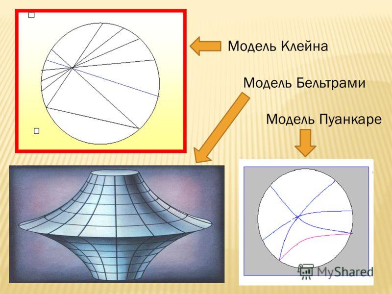 Модель Клейна Модель Бельтрами Модель Пуанкаре