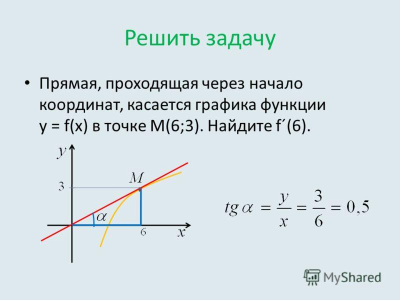 Решить задачу Прямая, проходящая через начало координат, касается графика функции у = f(x) в точке М(6;3). Найдите f´(6).