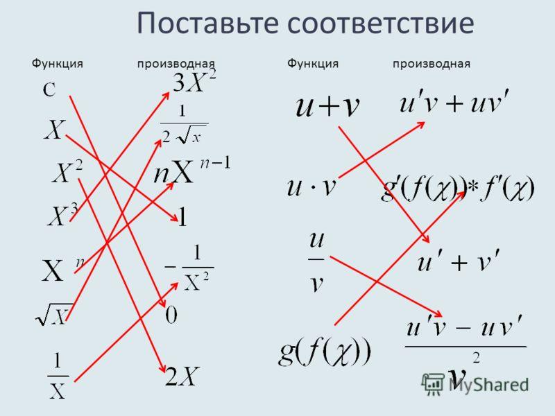 Поставьте соответствие Функция производная