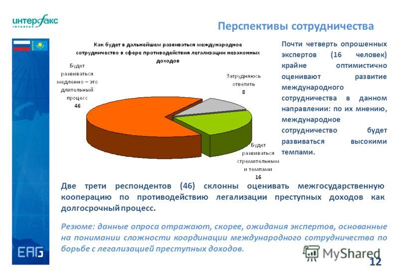 12 Перспективы сотрудничества Резюме: данные опроса отражают, скорее, ожидания экспертов, основанные на понимании сложности координации международного сотрудничества по борьбе с легализацией преступных доходов. Почти четверть опрошенных экспертов (16